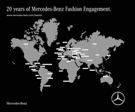 20 years of Mercedes-Benz Fashion Engagement
