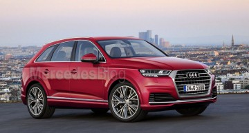 This is what the new Audi Q5 – GLC rival – might look like