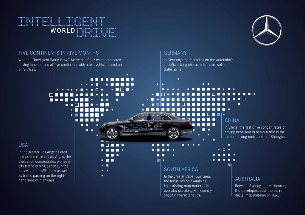 Intelligent World Drive – fünf Kontinente in fünf Monaten