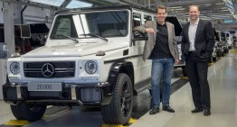 Production record for an off-road icon: 20,000 G-Class in 2016