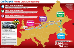 World Cup 2018: Mercedes E-Class T-Model is the best car for road trip to Russia