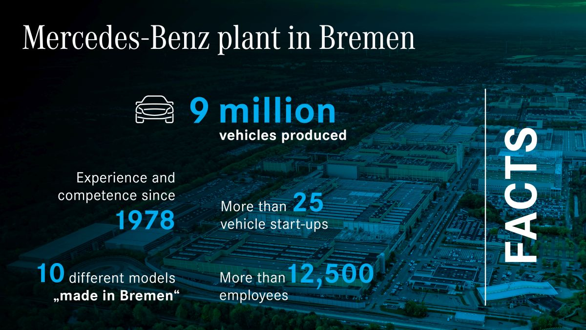Mercedes plant in bremen