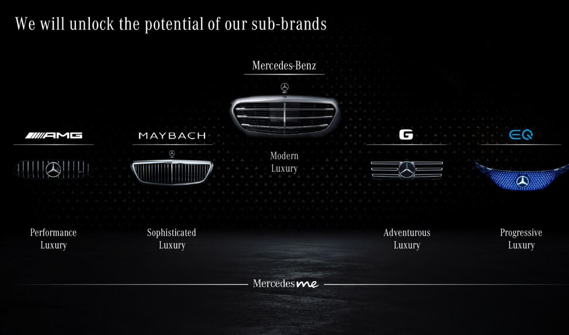 Mercedes is stepping up electrification of the AMG, Maybach and G-Class brands