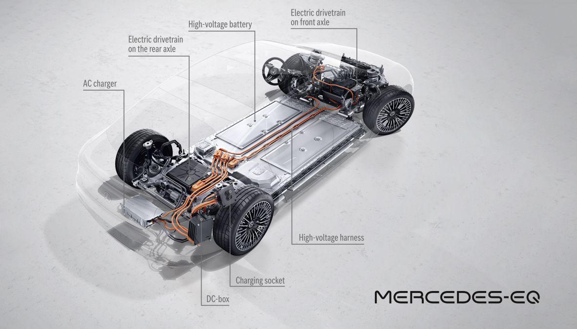 Mercedes EQS drive train