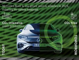 Mercedes-Benz will use green steel in vehicles in 2025