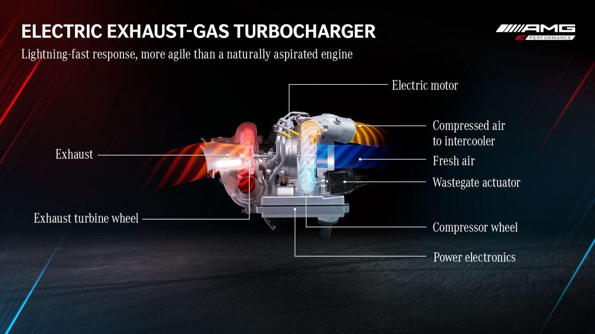 eATL electric turbo mercedes-AMG C 63
