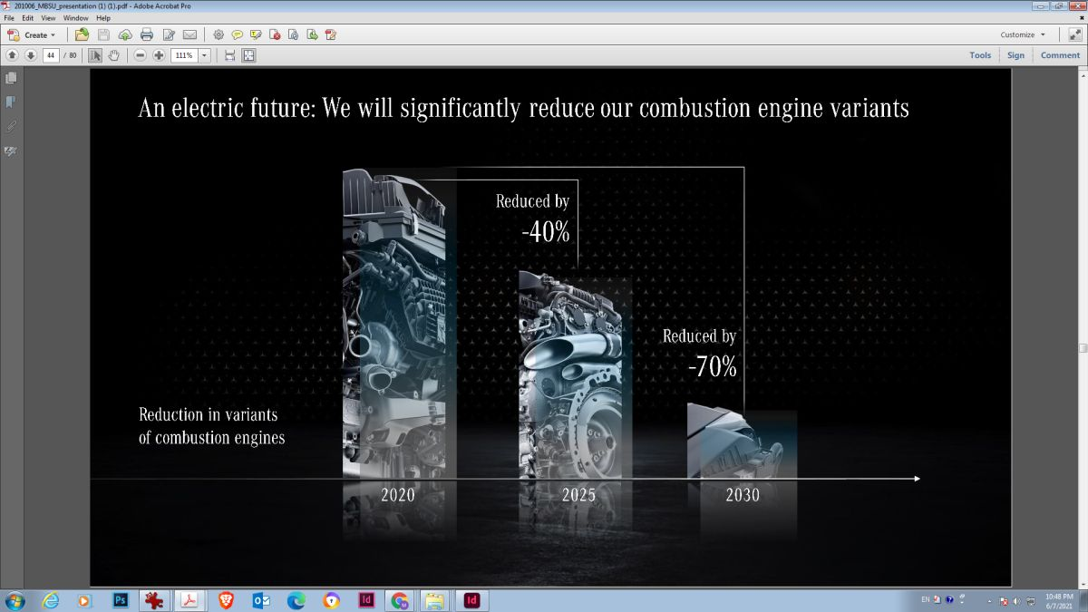 mercedes number of thermal engines 2030