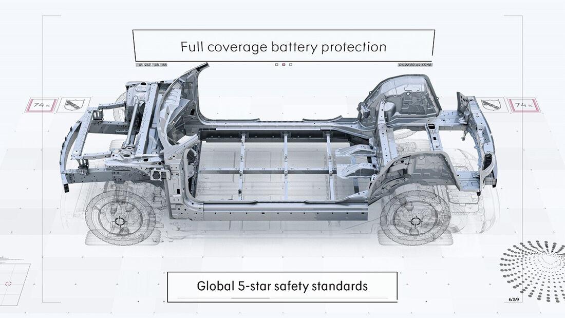 Geely SEA platform for Smart SUV
